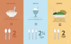 hidden-sugar-meals-infographic