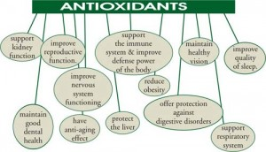 benefits-of-antioxidants